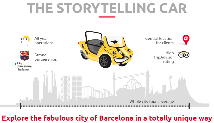 Go car; Barcelona-Home