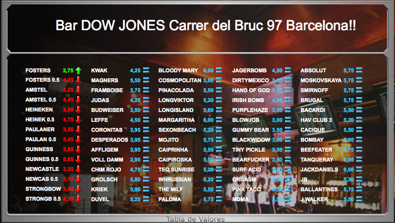 bar dow jones